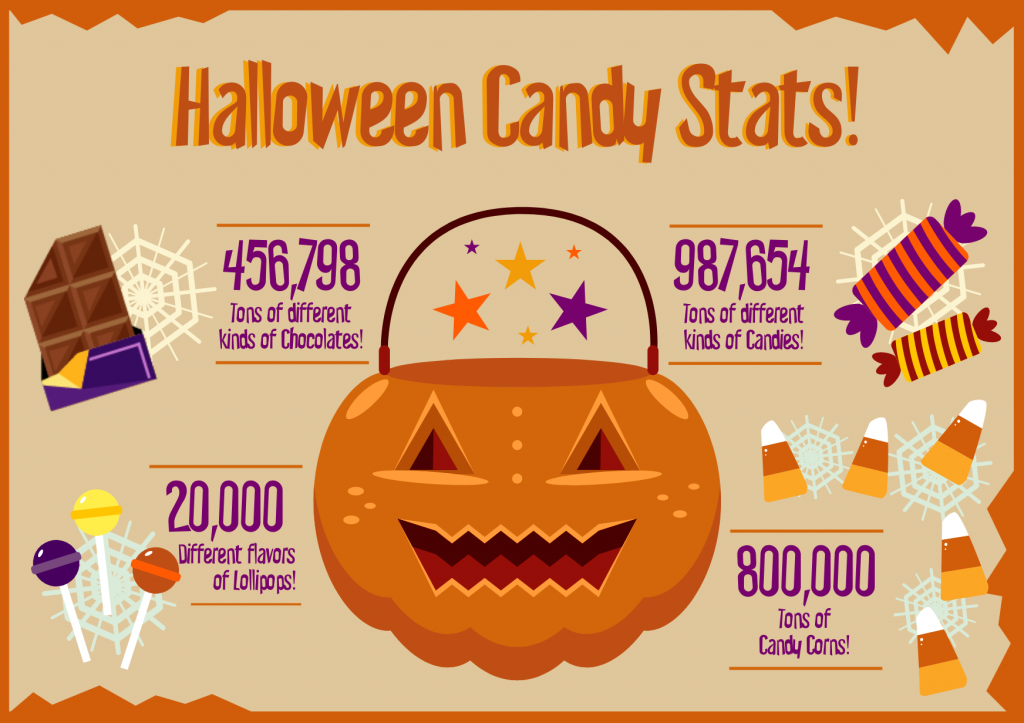 Halloween candy infographic template
